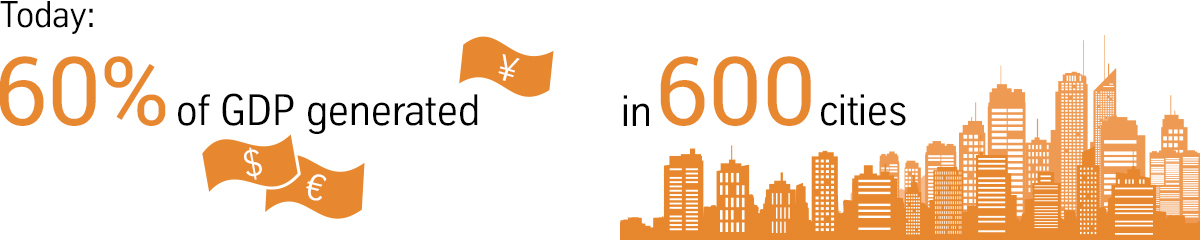Mehrheit der Bevölkerung lebt und arbeitet in Städten