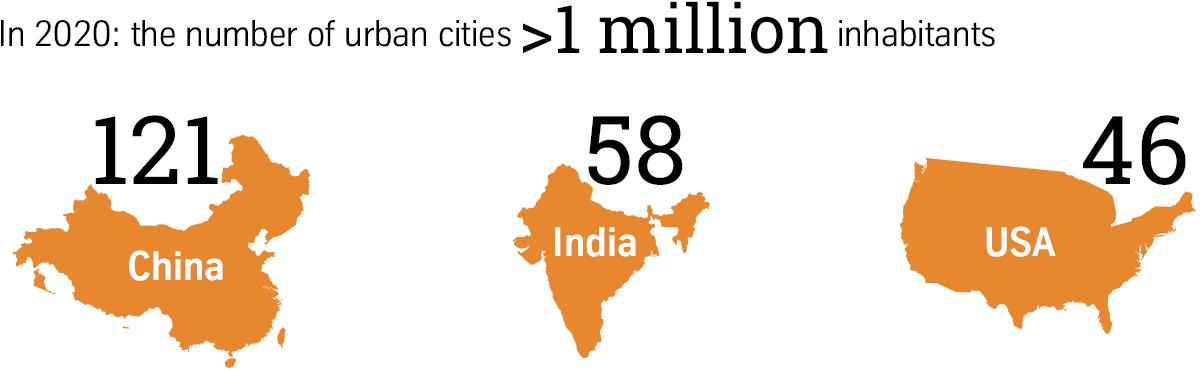 Städtische Ballungsräume weltweit