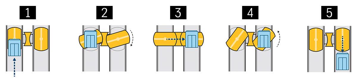 Schienenwechselsystems