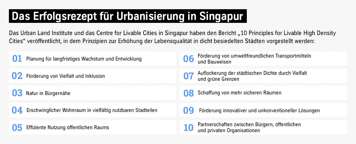 Erfolgreiche Urbanisierung Singapur