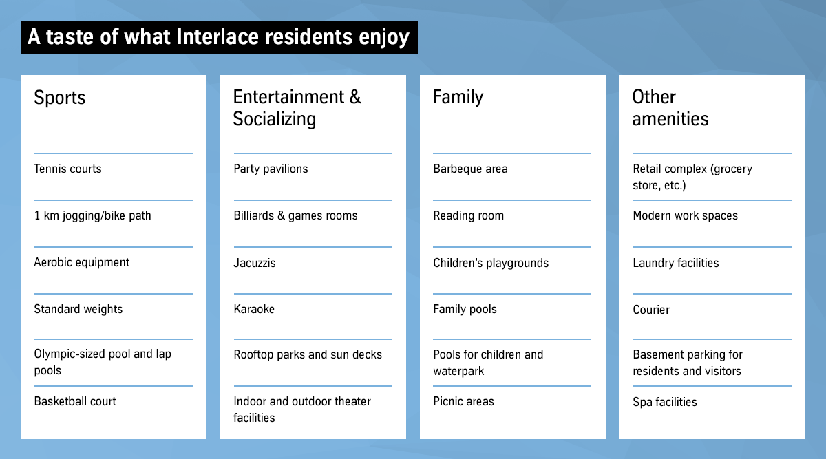 A taste of what Interlace residents enjoy