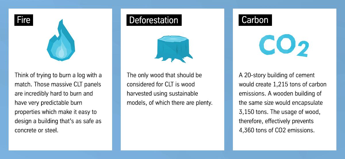 木质高楼常见问题的解答