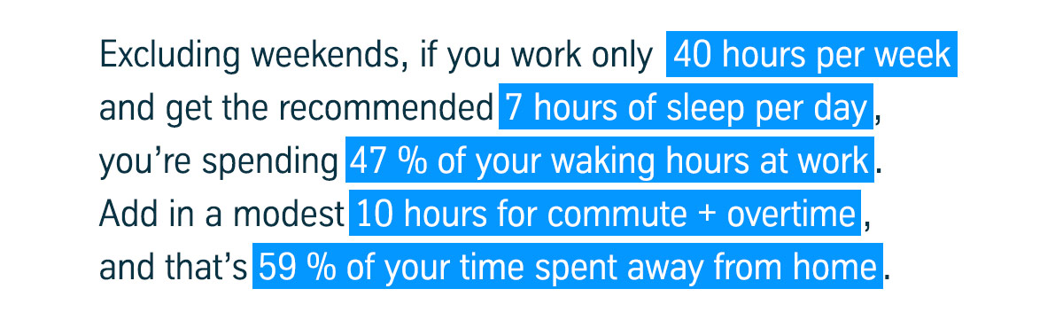 Excluding weekends, if you work only  40 hours per week  and get the recommended  7 hours of sleep per day,  you're spending 47 % of your waking hours at work.  Add in a modest 10 hours for commute + overtime,  and that's 59 % of your time spent away from home.