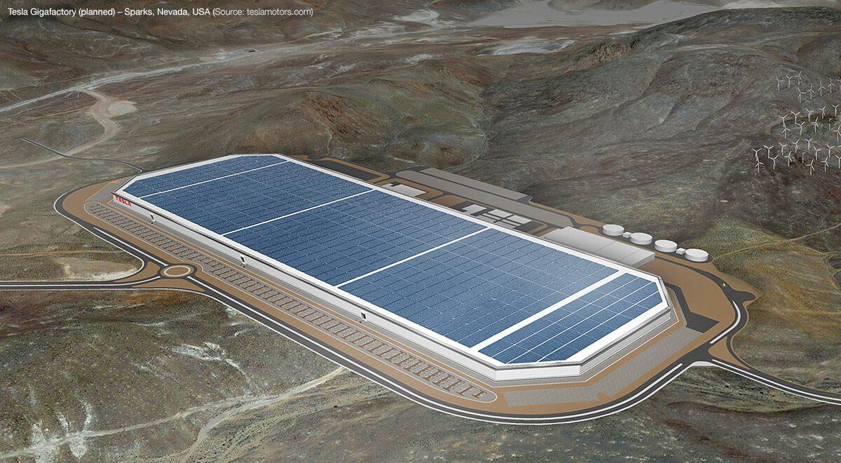 Tesla Gigafactory (planned) – Sparks, Nevada, USA