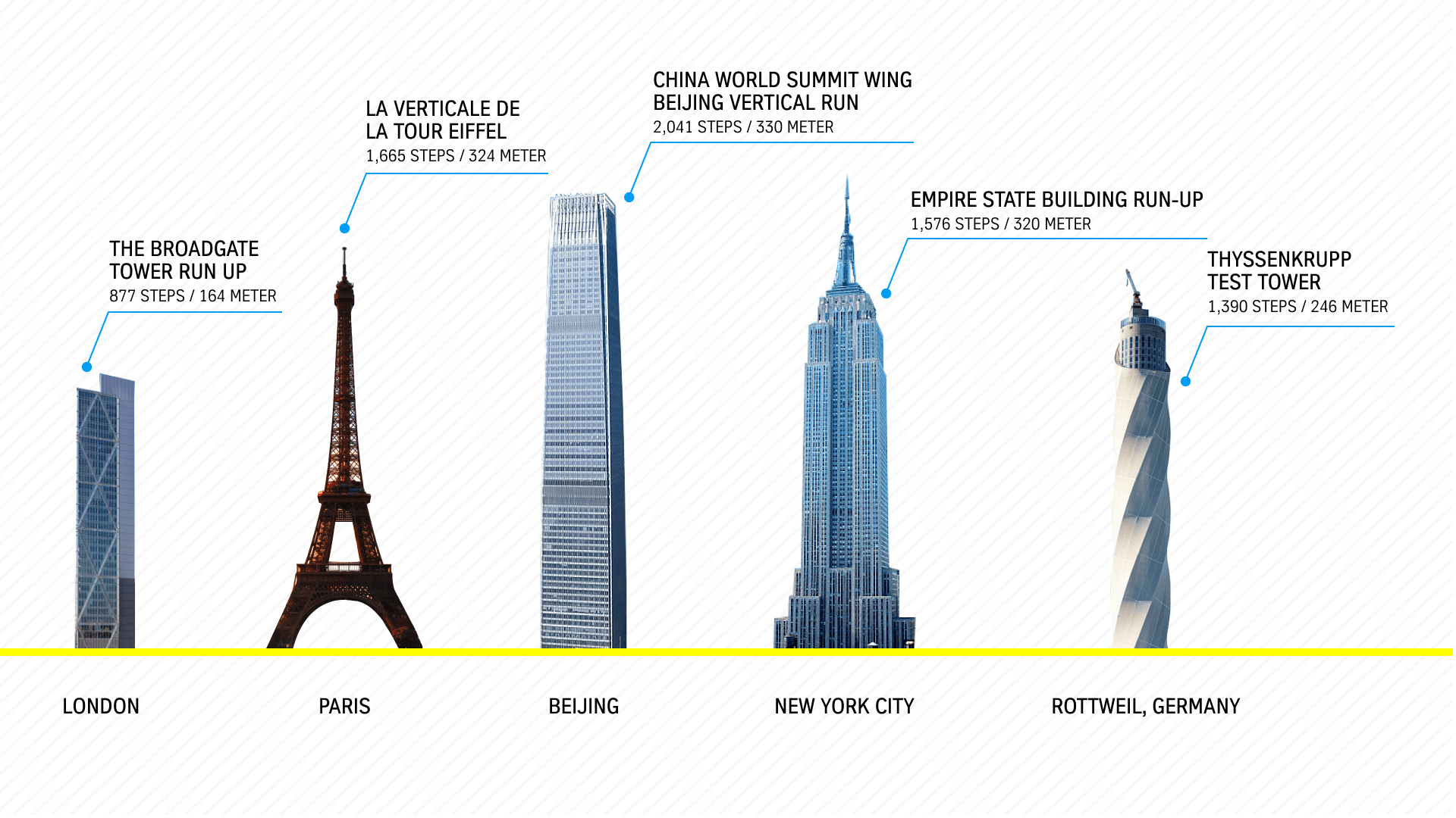 Test Tower Infographic