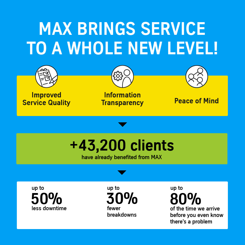 MAX Infographic